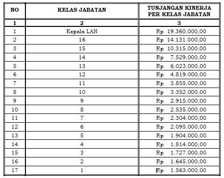 Karir dan Remunerasi Dosen di Indonesia (II) (4/4)