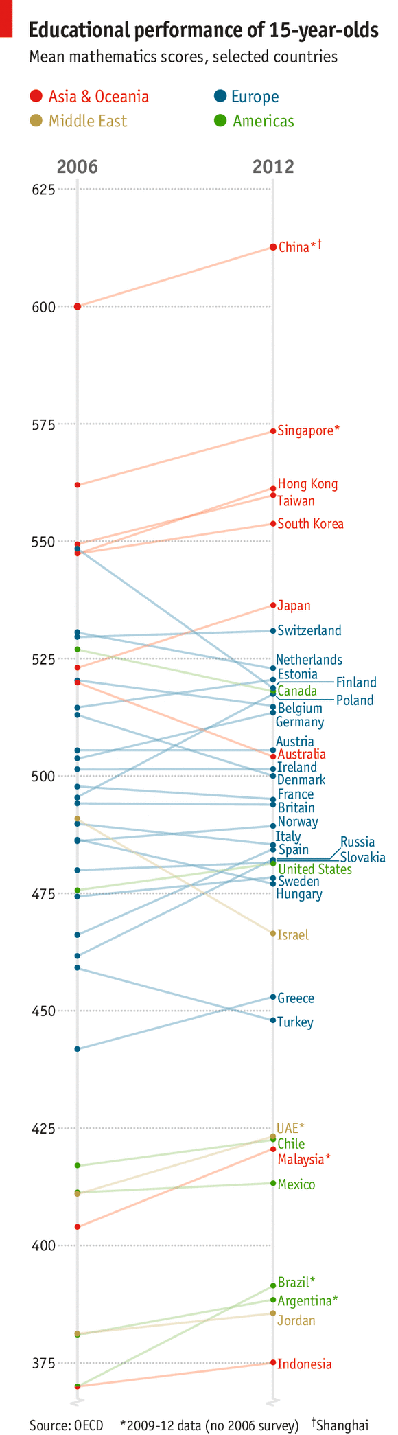 the economist education